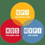 HPI HDS MVPI